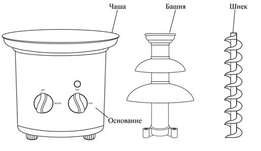 Детали шоколадного фонтана